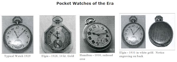 Pocket Watches of the Era